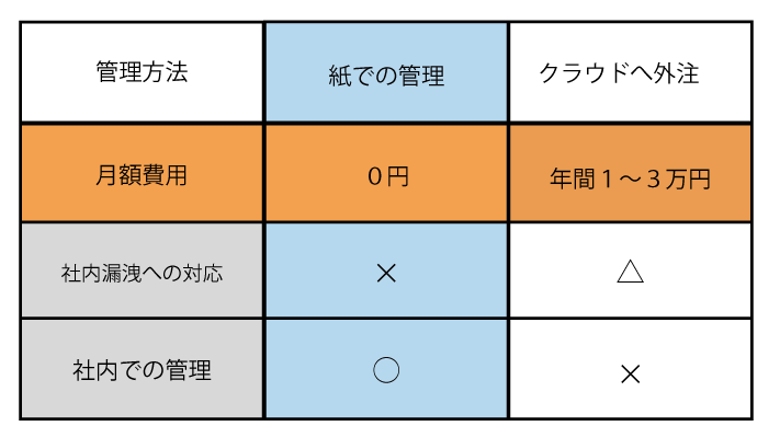 comparison-chart02
